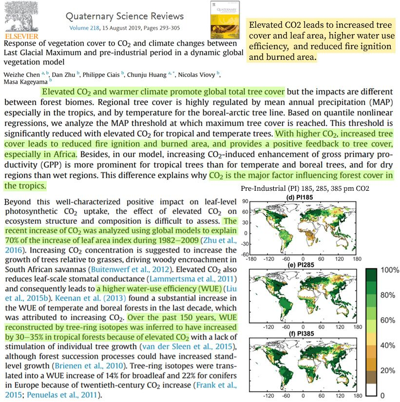 Scientists Rising CO2 REDUCES Fires…Australian (Global