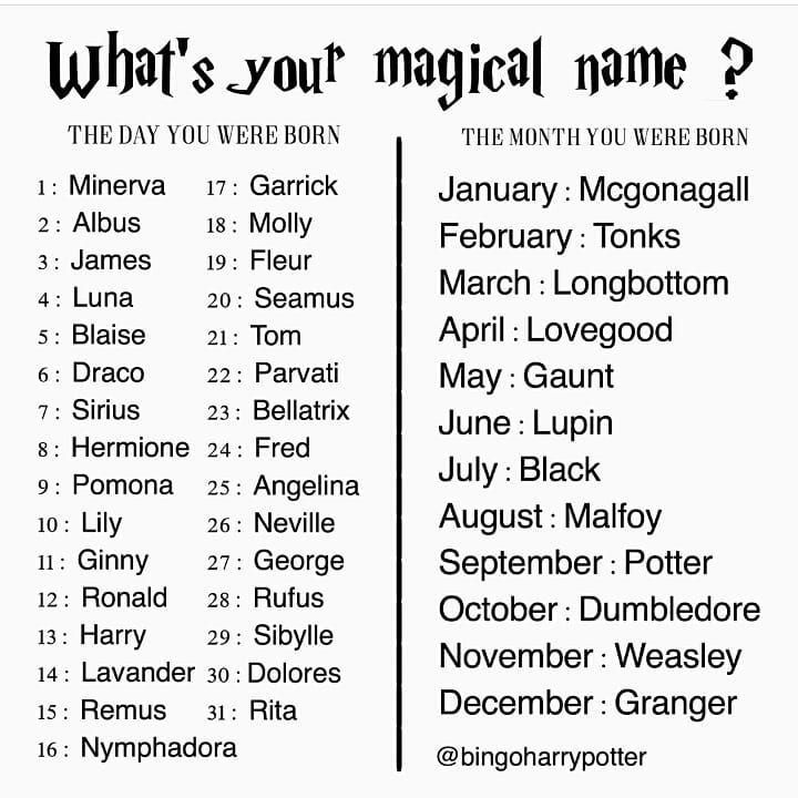 Hi My Name Is Sirius Lupin D Q What Is Your Magical Name Comment Down Bu Harry Potter Spells Harry Potter Characters Harry Potter Memes Hilarious