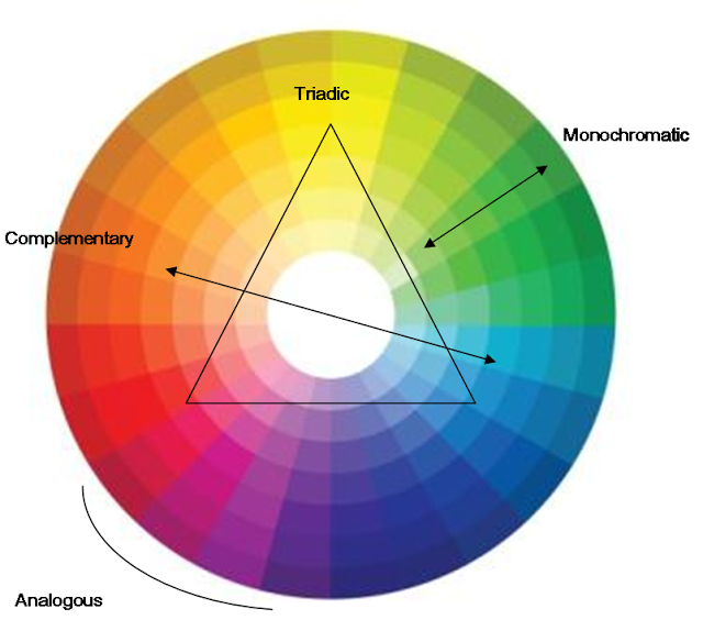 Color Wheel And Style The Game Of Matching All That Women Like