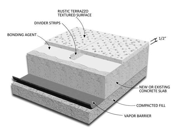 Terrazzo And Strip Rustic Monolithic System Terrazzo