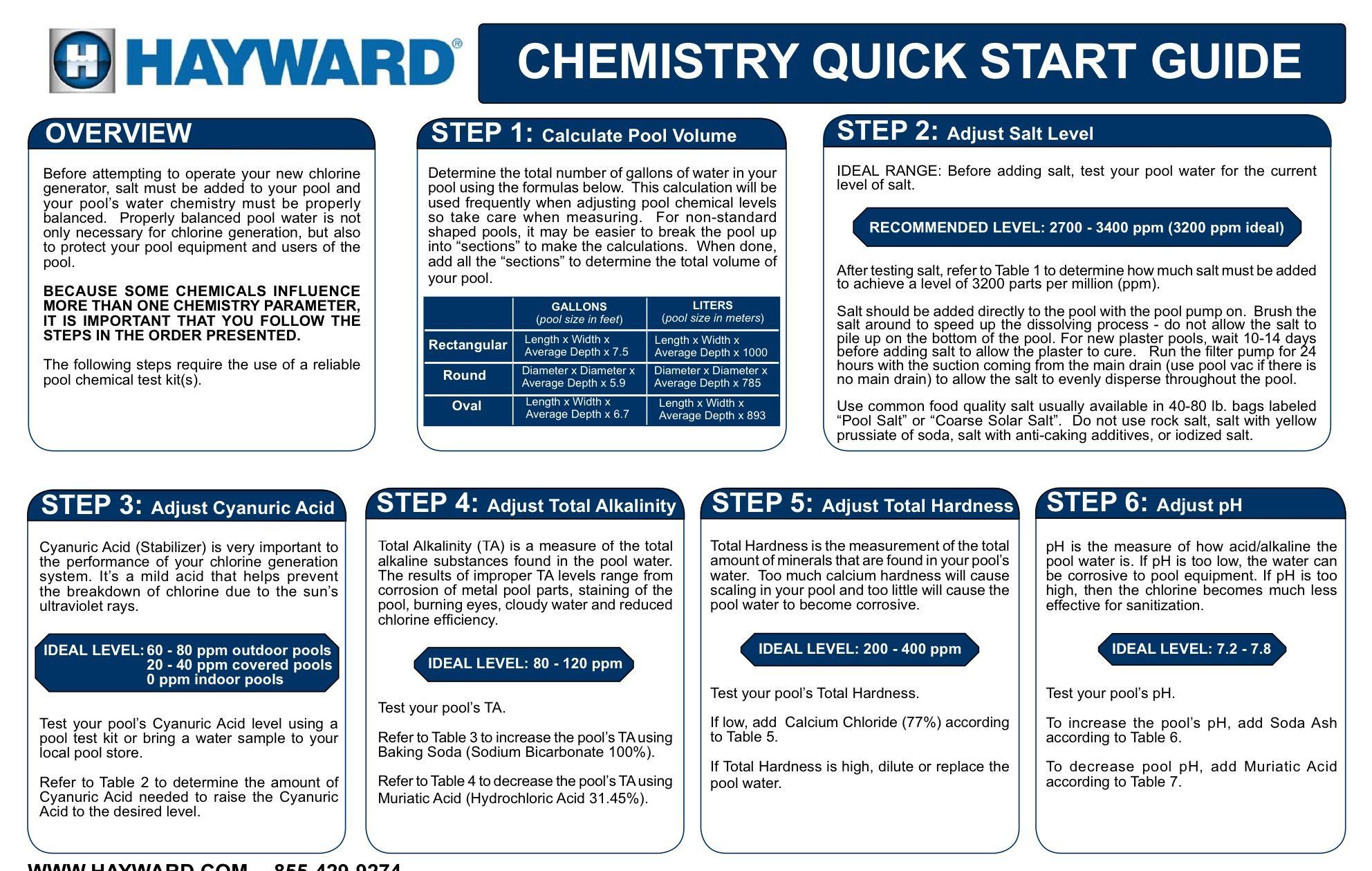 Maintaining Chemistry Of Salt Water Pool 1 Saltwater Pool Pool Maintenance Pool Time
