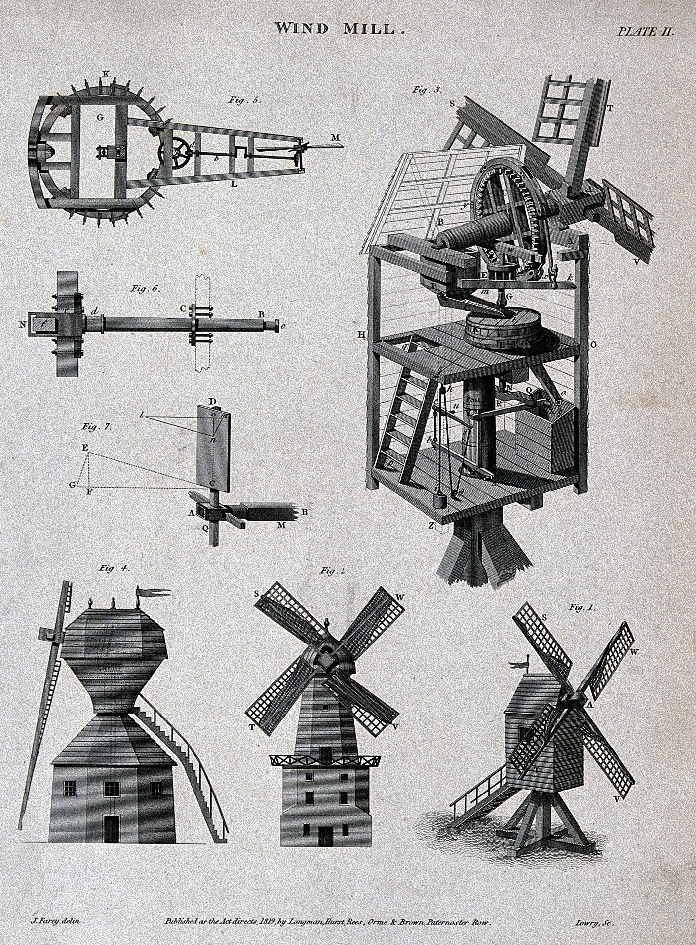 A Cutaway Diagram Of The Inside Of A Windmill Top Right A Wellcome V0025434el Jpg 1410 1915 Windmill Show Power Windmill Tops
