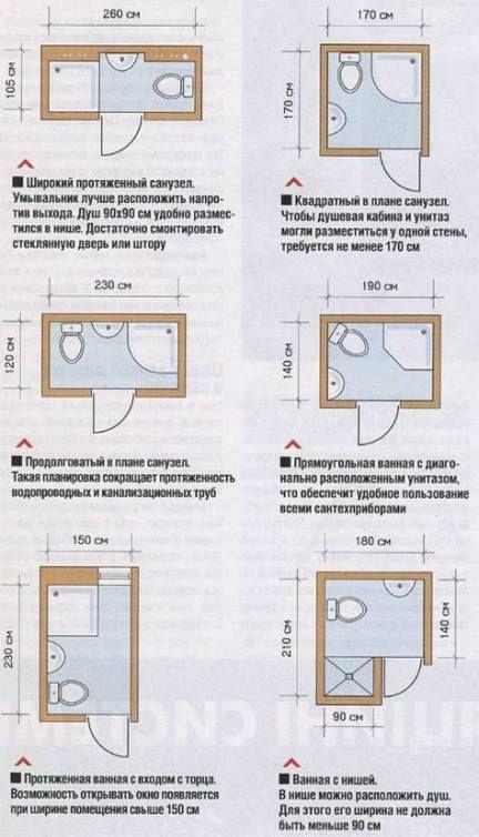 33 Trendy Basement Bathroom Ideas: 29+ Trendy House Plans Ideas Layout Bathroom