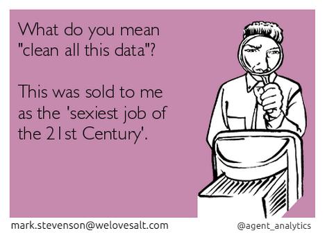 Mark Stevenson On Twitter Data Scientist Data Science Data