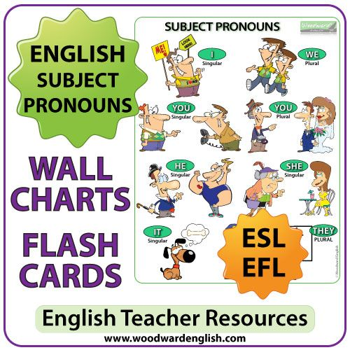 Subject Pronouns in English - Chart - Flash Cards ...