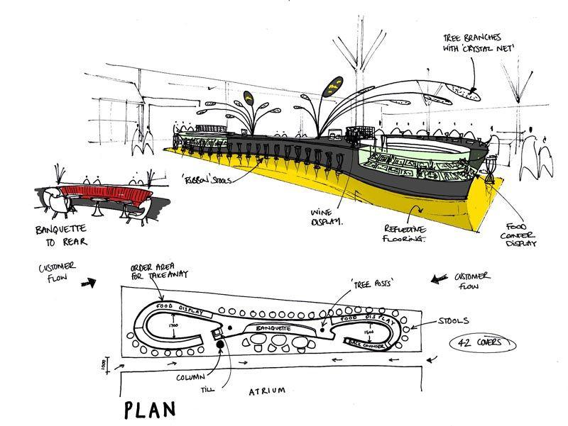 Westfield iconic kiosk sketch concept development of for Ponteggio ceta dwg