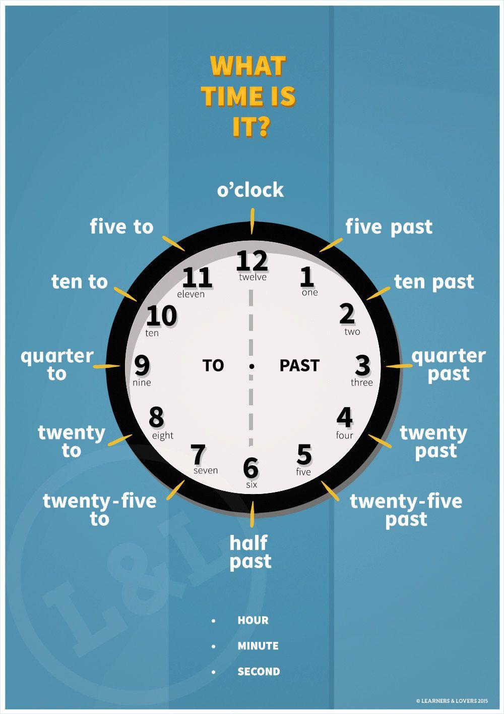 Contando el tiempo cartel de enseñanza por learnersandlovers