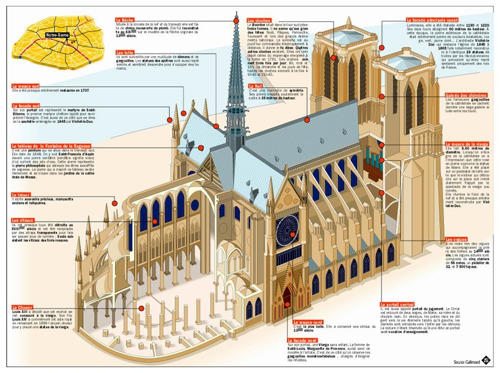 Notre dame blueprint notre dame cathedral floor plan for Architecture design blueprint