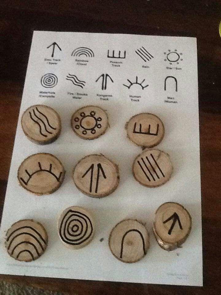 Symbols  naidoc week                                                                                                                                                      More