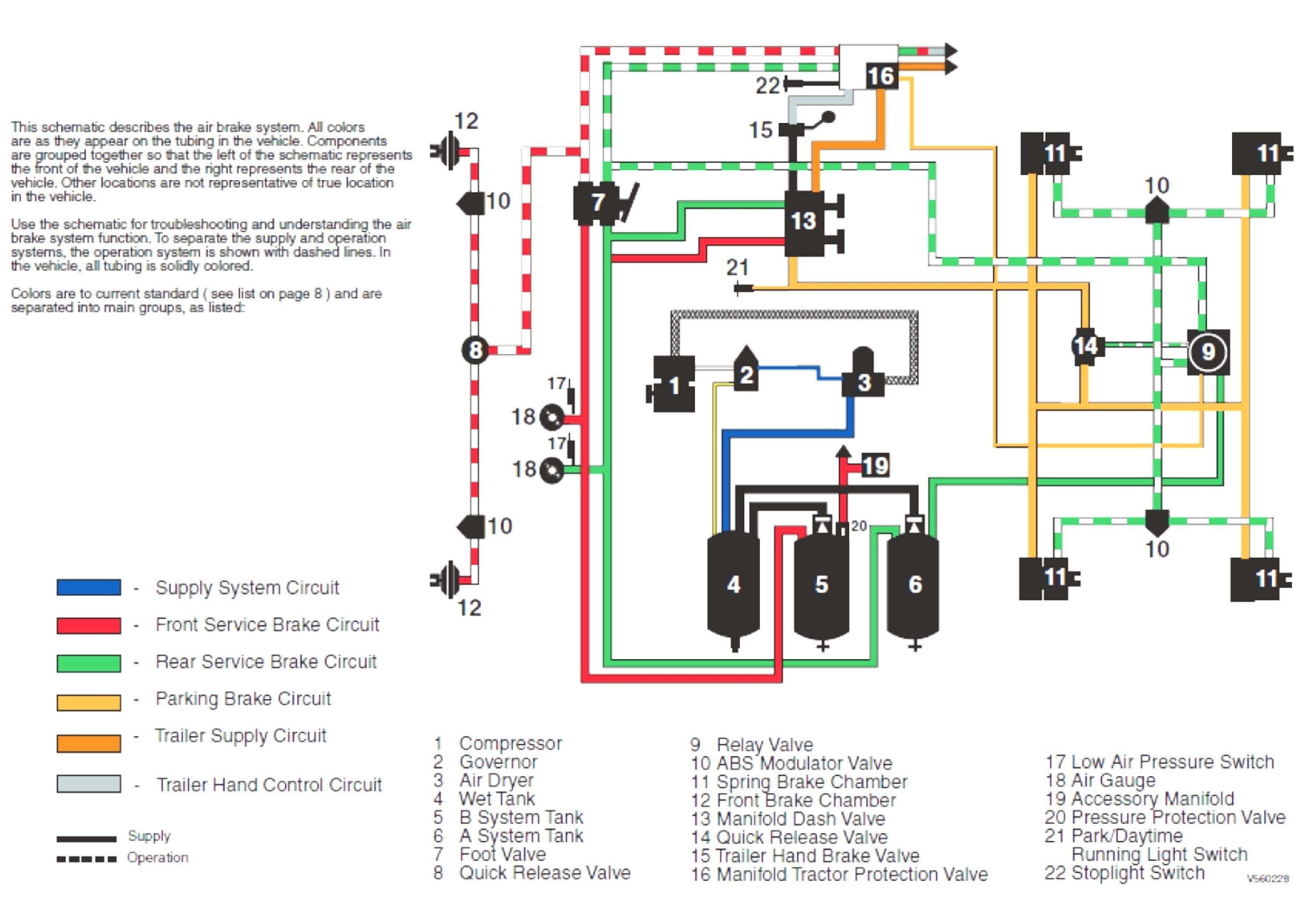 Pressure Switch Wiring Diagram Best Of In 2020 Trailer Wiring Diagram Air Brake Solar Panel Installation