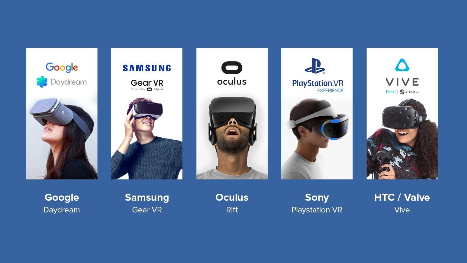 People Wearing Main Vr Headset In The Market Today Google Daydream Samsung Gear Vr Oculus R Virtual Reality Virtual Reality Design Virtual Reality Companies