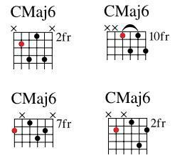 Want to learn major 7th, minor 7th and plain 7th chords