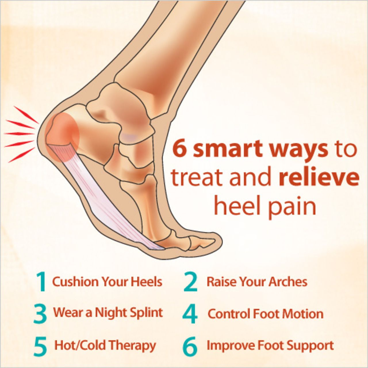 Do you suffer from heel pain or plantar fasciitis? Check out 6 tips that can