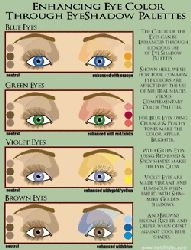 Makeup Made Easy This Is A Great Illustration Of How Colors