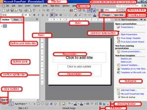 Lesson 1 The Powerpoint Screen Powerpoint Tutorial Powerpoint Help Powerpoint