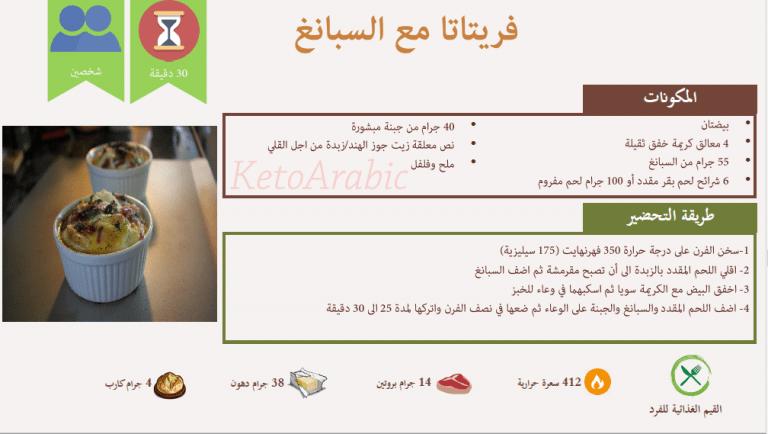 وجبات كيتو دايت جدول رجيم قليل الكربوهيدرات وغني البروتين كنوزي Keto Diet Food List Diet Schedule Diet
