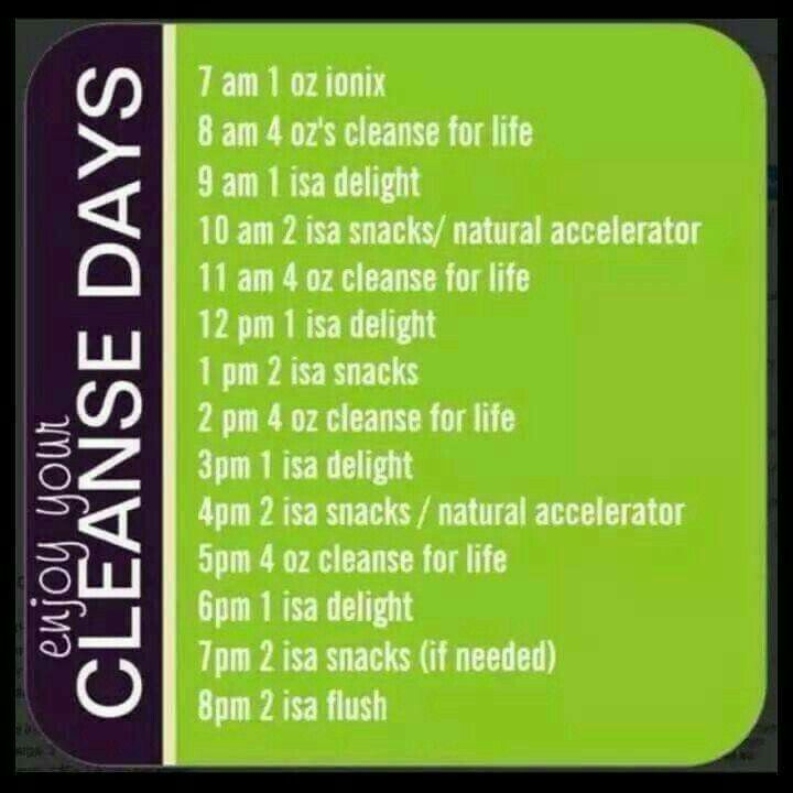 Cleanse Day Schedule Nutritionalcleansing Schedule