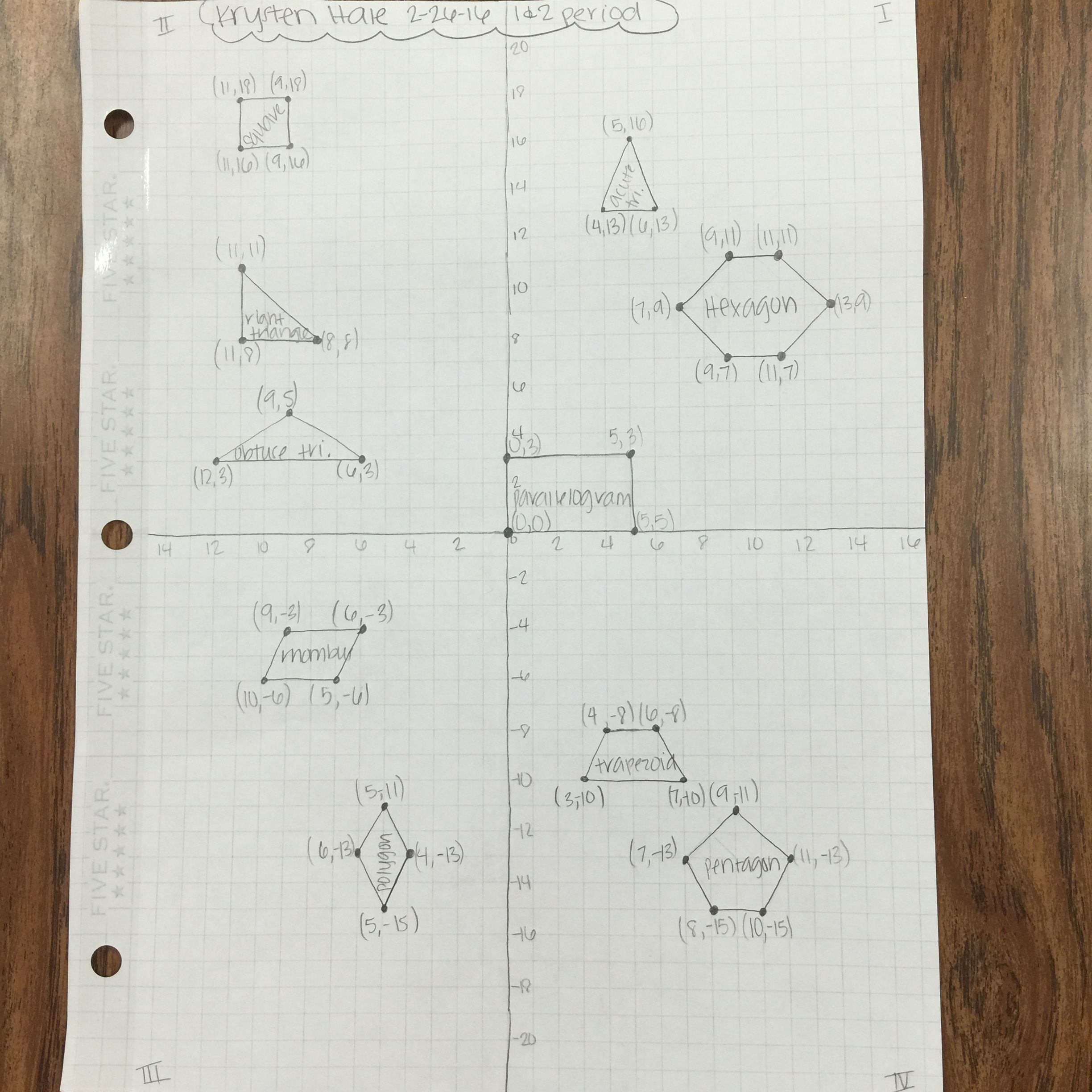 Cool Activity For Polygon And Coordinate Geometry Practice