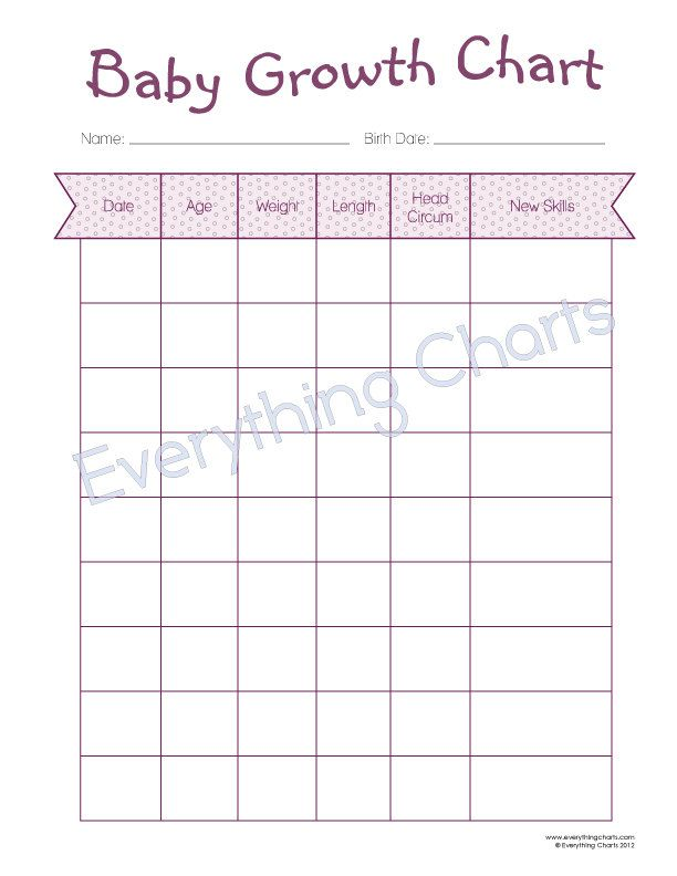 A wonderful chart to keep in your babyu0027s scrapbook - helps you - baby growth chart template