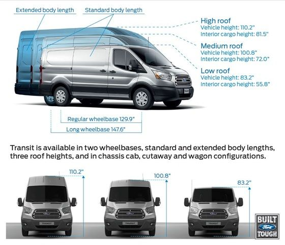 Ford Details All New Transit Van Body Styles And Transit Connect Cargo Van Features Automotive Fleet Cargo Van Conversion Ford Transit Camper Cargo Van