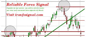 forex trade signals service