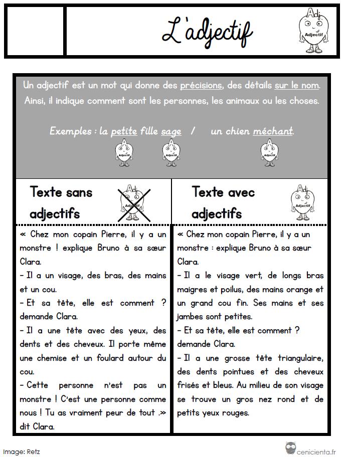 CE1/CE2 • Français • Leçons à manipuler ~ | Langue | Ce1 ce2, Ce1 et Ce1