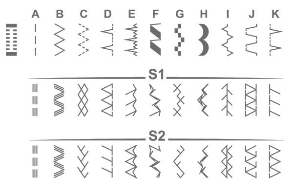 tipos de puntadas que realiza la maquina de coser alfa