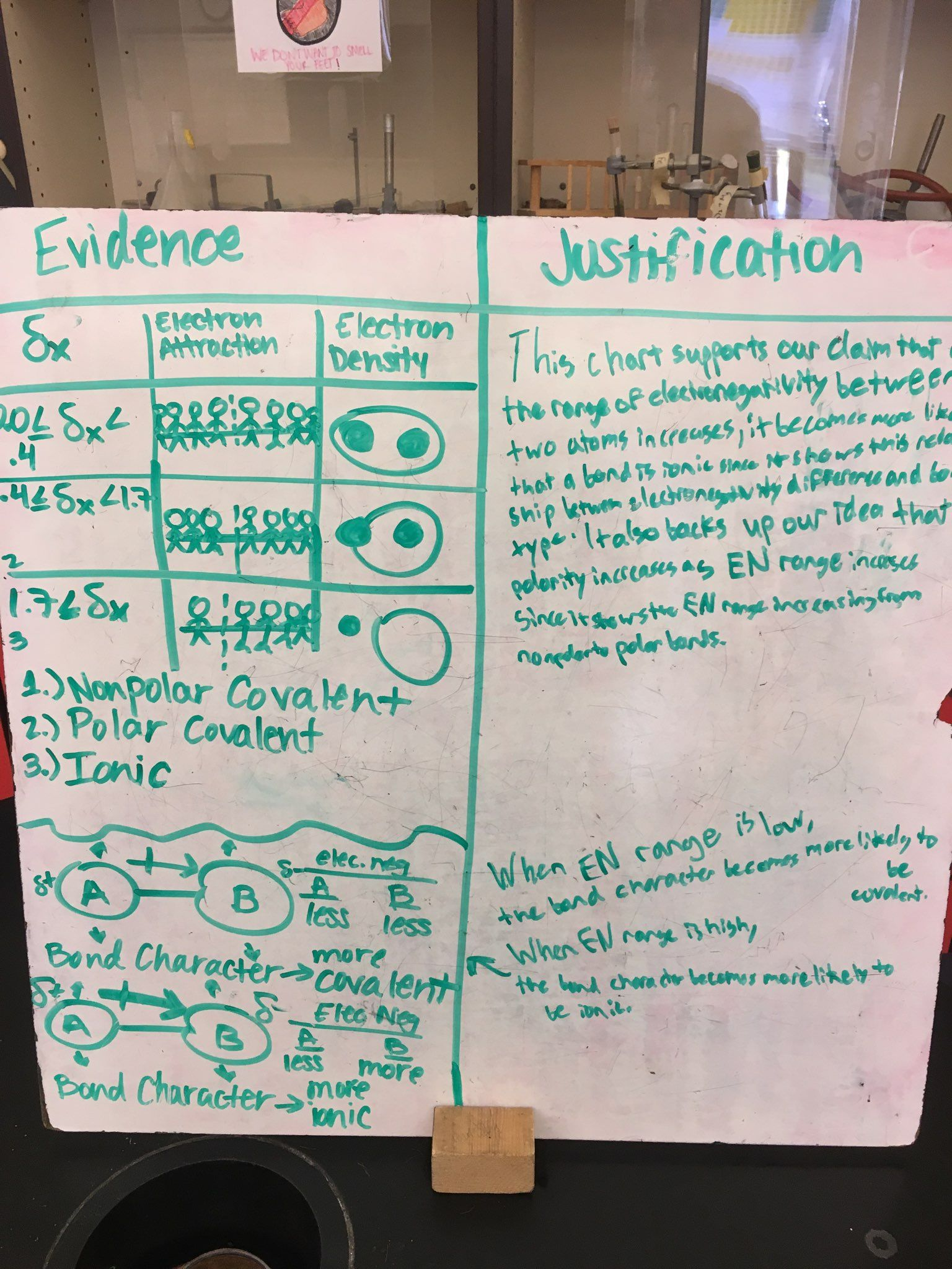 Argument Driven Inquiry With Images
