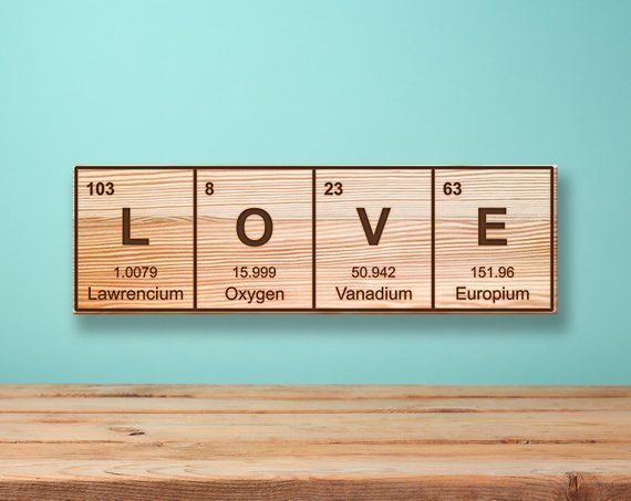 Love Periodic Table Element Wall Art Gifts For Him Gifts For Her