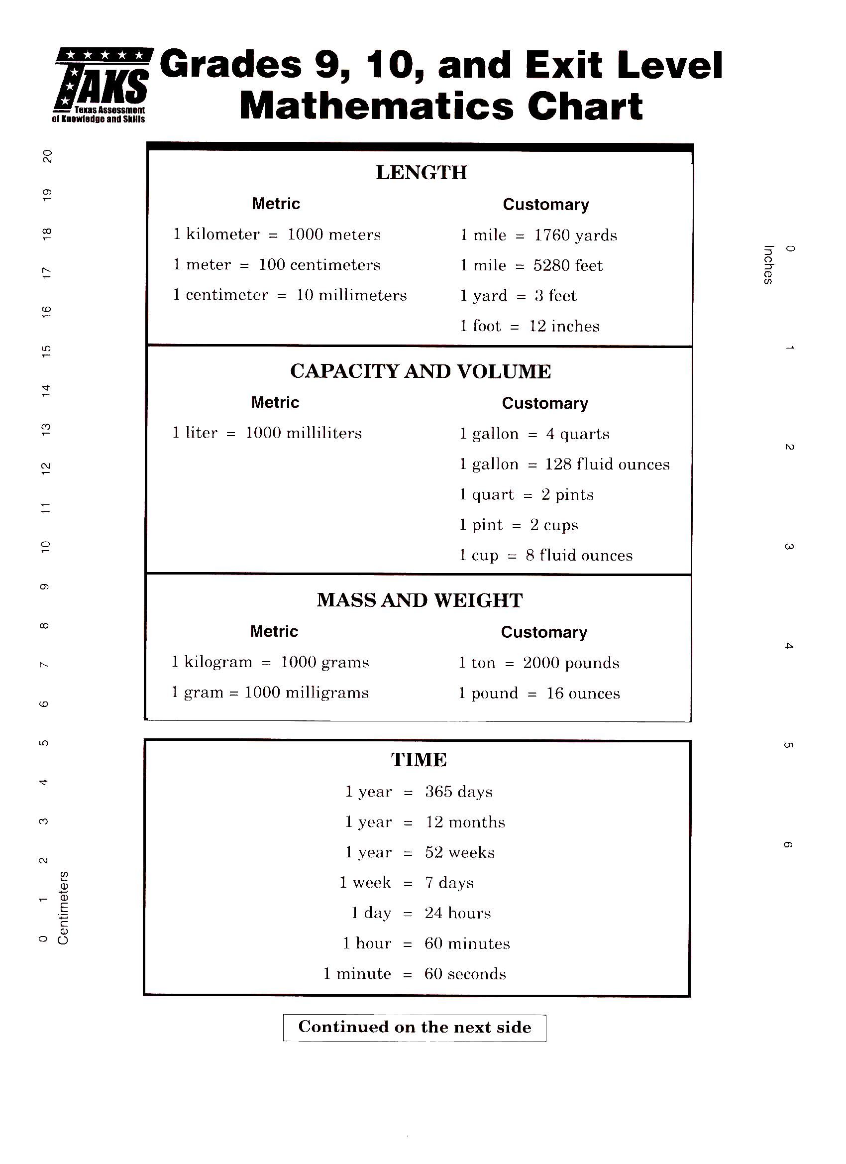 Math formula chart grade math formula chart download taks 7th