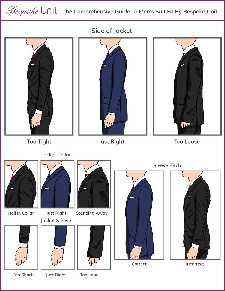 How Should A Suit Jacket Fit