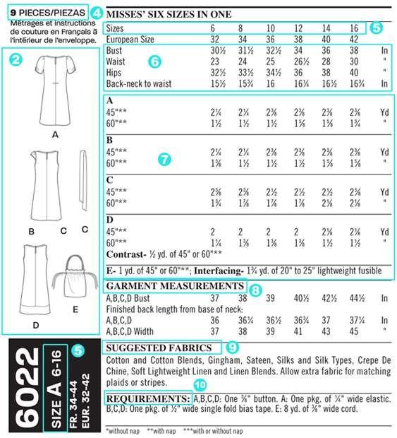 When you\'re a beginner sewing patterns can be confusing. Here\'s a ...