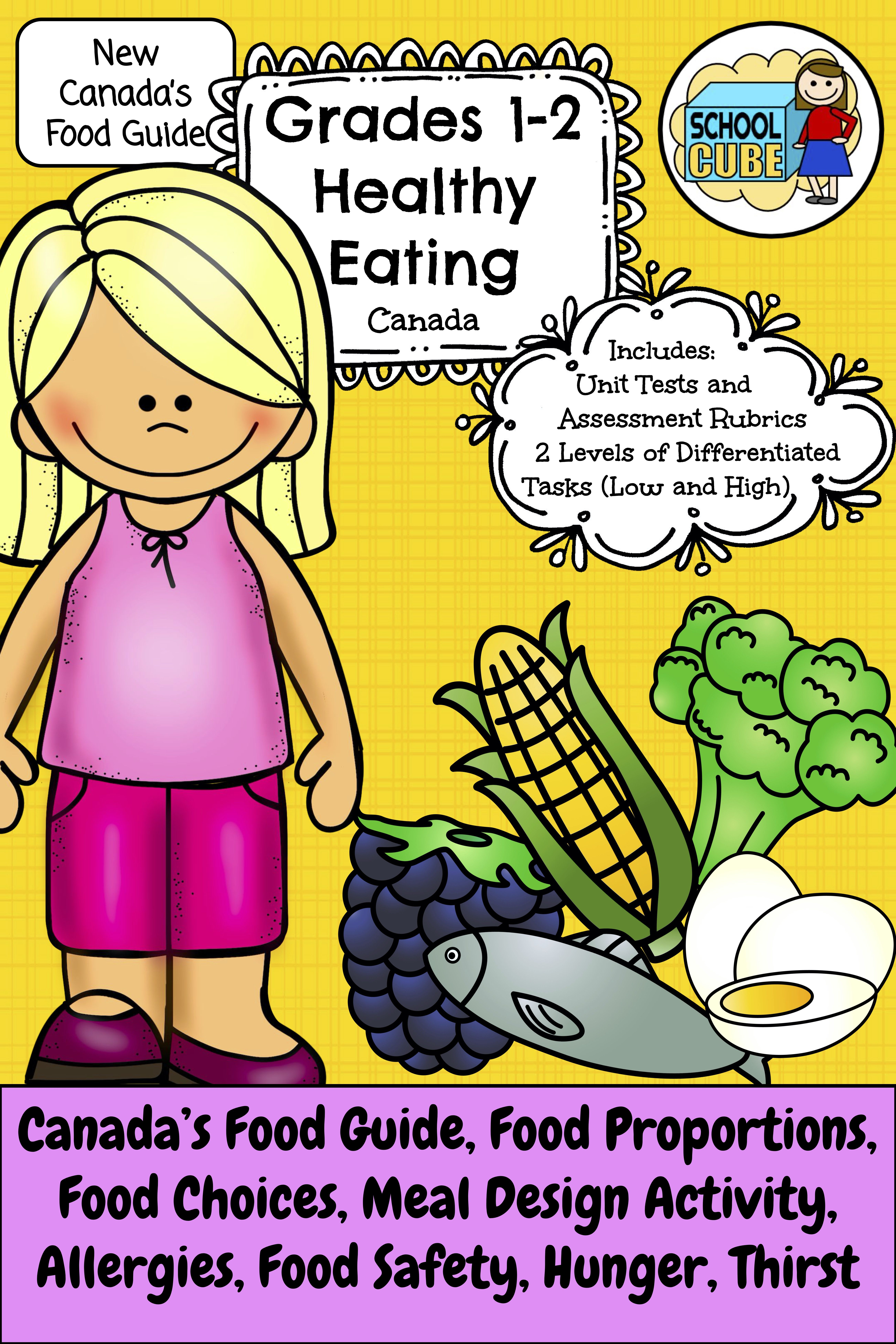 Grades 1 2 Healthy Eating Canada New Food Guide