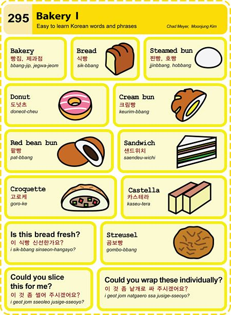 295 learn korean hangul Bakery 1 Things About South Korea