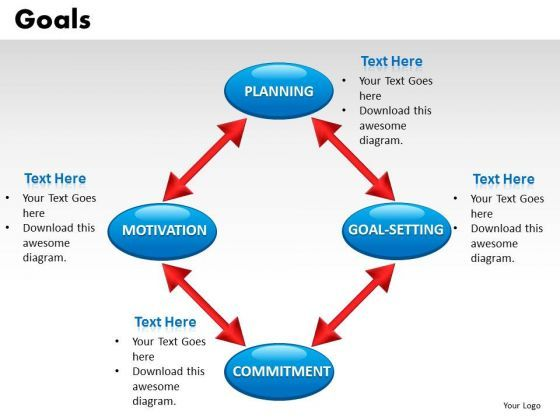 4 Interconnected Goals Diagrams Powerpoint Slides Editable Ppt