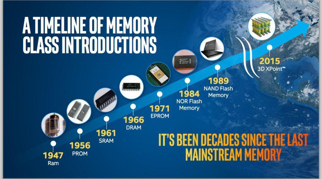memorytech