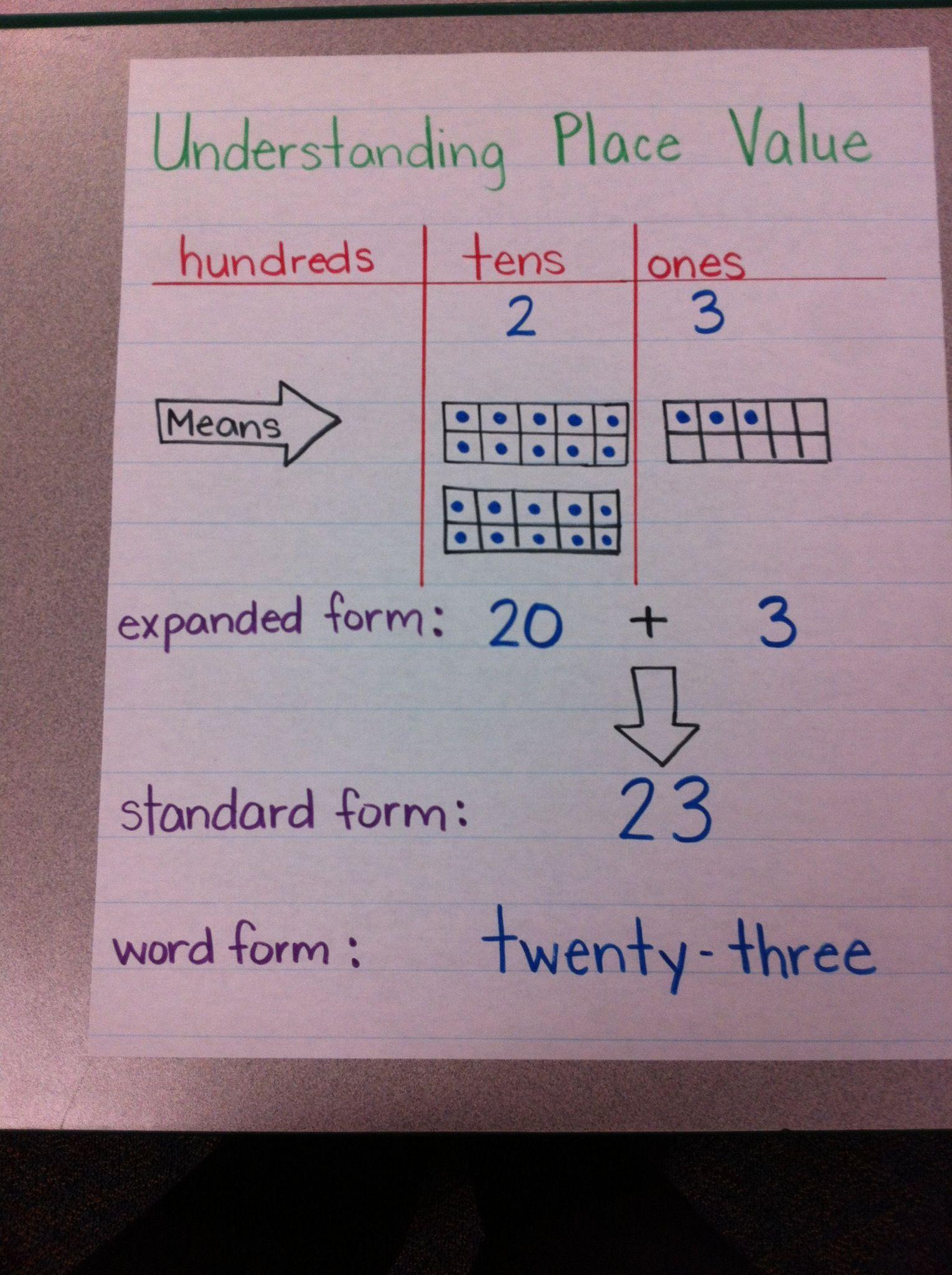 Pin By Sarah Plumitallo On Mathematics
