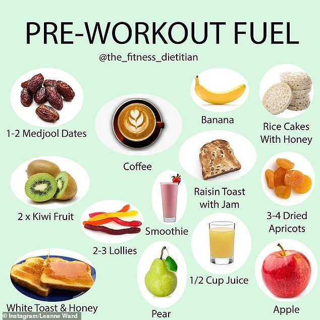 Dietitian reveals the EXACT foods to eat before and after a workout