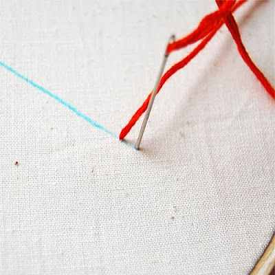Le Craftinomicon: Broderie Comment: Backstitch