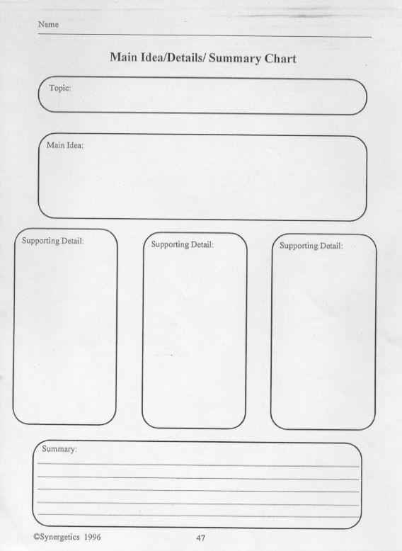 Surfari Main Ideas Details And Summary Chart For