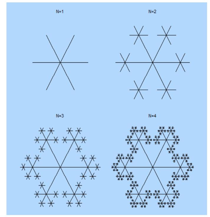 python - Drawing a snowflake using recursion - Stack