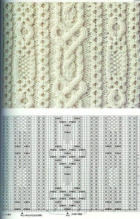 varios - LA CASITA DE MABELY - Gabitos | aran sweaters | Pinterest ...