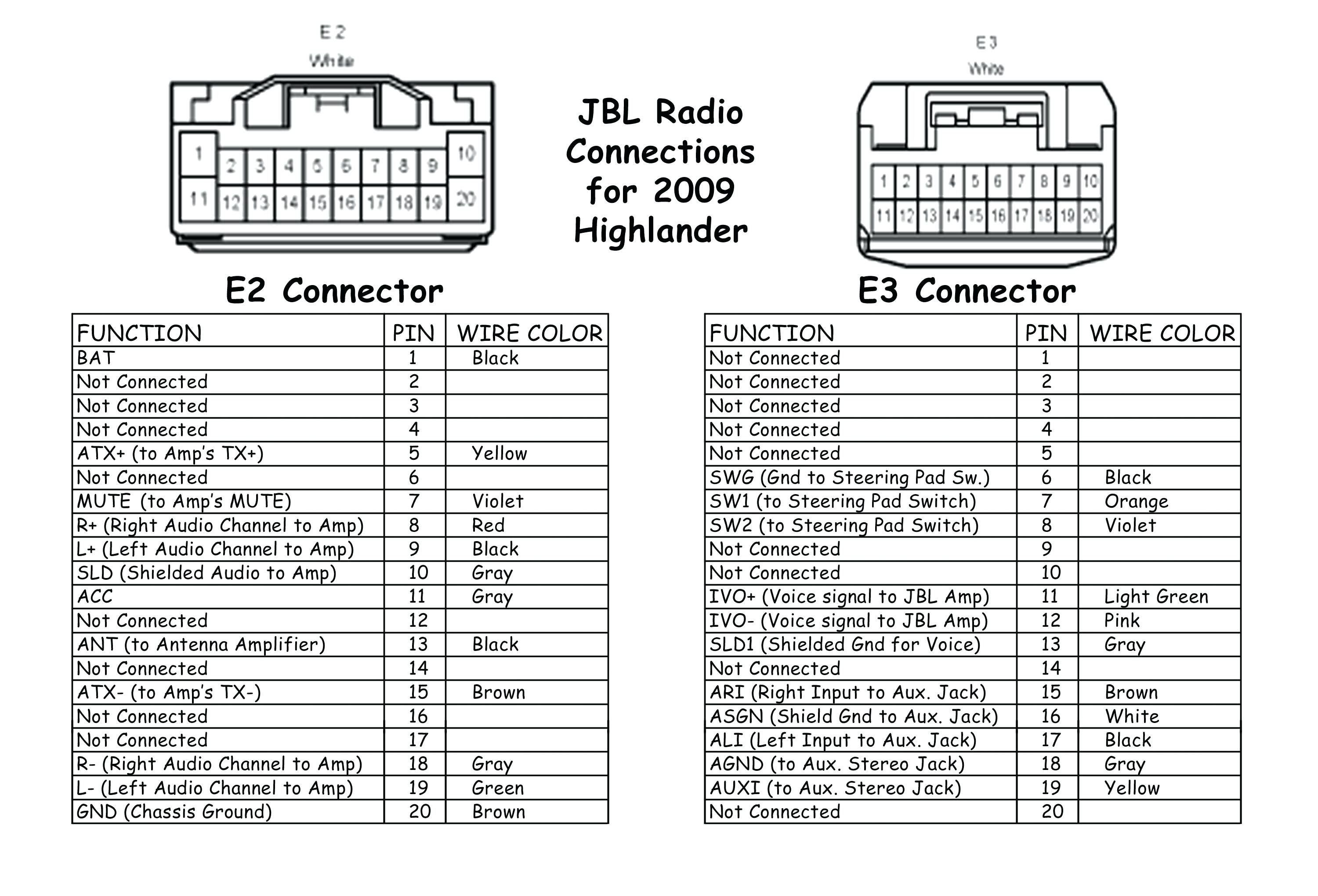 2003 Hummer H2 Stereo Wiring Diagram Ford Super Duty Wiring Diagrams 7 Pin Trailer For Wiring Diagram Schematics