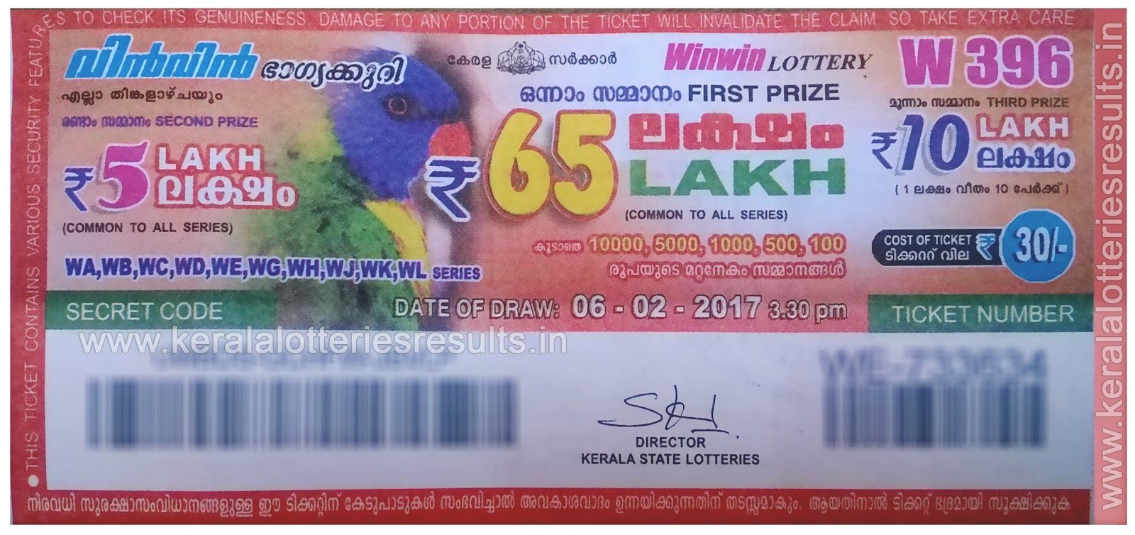 Pin by Kerala Lottery Result on kerala lottery result