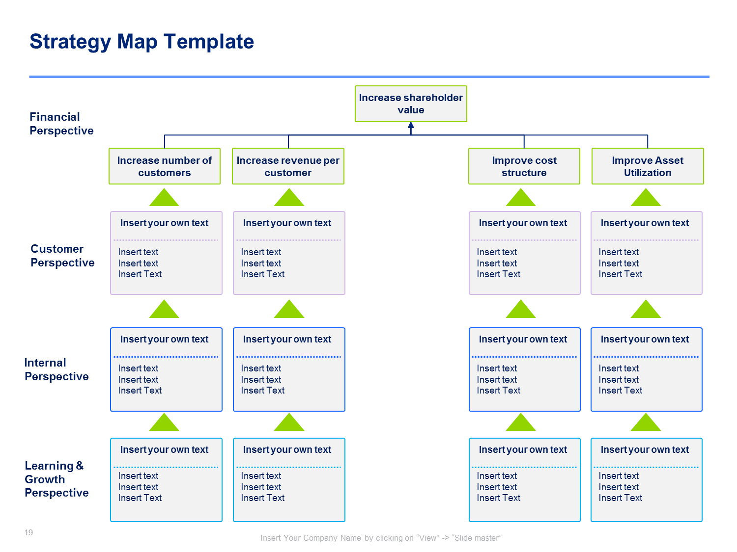 Strategy map Strategy map, Marketing strategy template