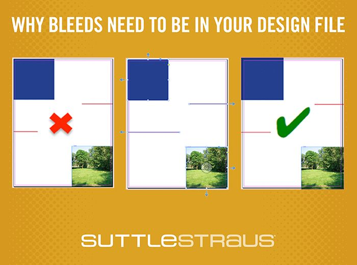 Find out why bleeds need to be in your design file and how to add them. http://www.suttle-straus.com/blog/why-bleeds-need-to-be-in-your-design-file-and-how-to-add-them