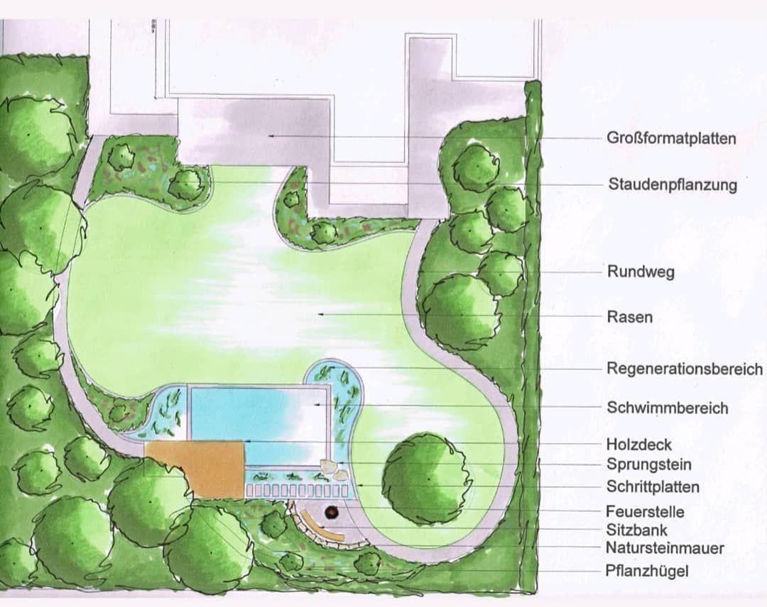 Entwurfsplan Zum Schwimmteich Entwurf Entwurfsplan Gartenentwurf Zeichnen Zeichnung Planung Colori Schwimmteich Gartenentwurfe Landschaftsarchitektur