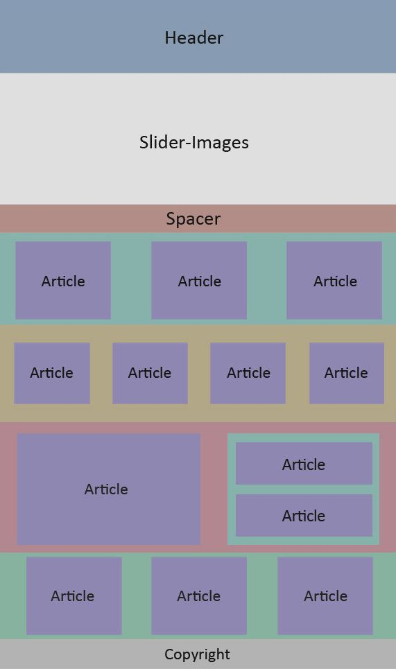 How To Build A Responsive Html5 Website A Step By Step Tutorial Webpage Layout Web Development Design Web Design Tips