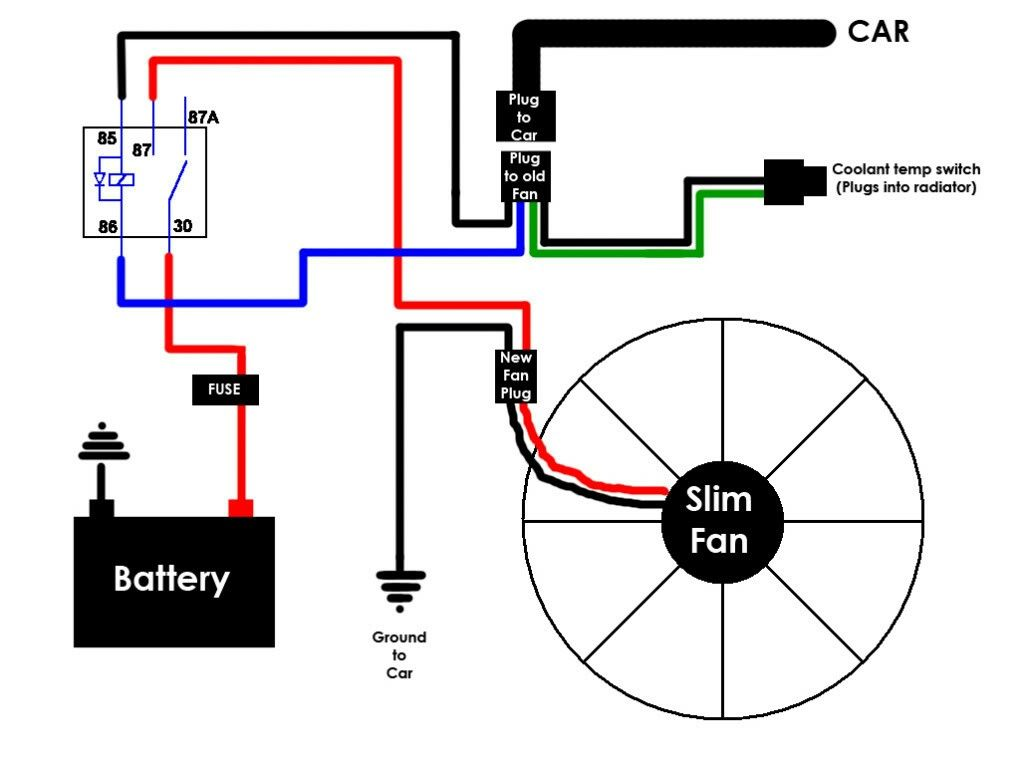 cooling fan circuit 1  car mechanic electricity