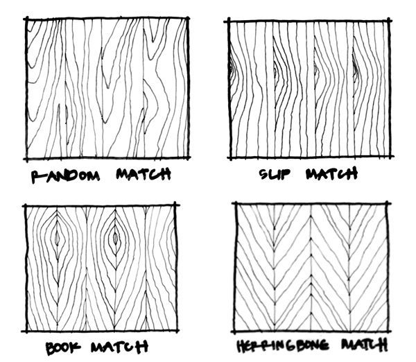 Image result for timber book match pattern drawing symbol